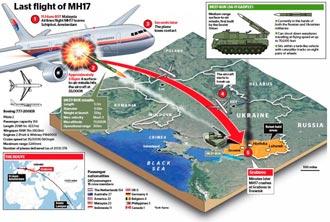Пять членов ООН официально обратились в Совбез с инициативой создания трибунала по делу о катастрофе MH17 - Цензор.НЕТ 61